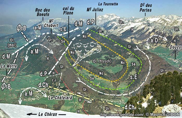 Le Ch Telard Mont Julioz Mont Chabert