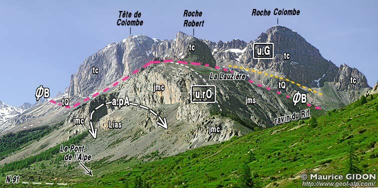 Roche colombe alpe du lauzet for A la maison blanche torrent